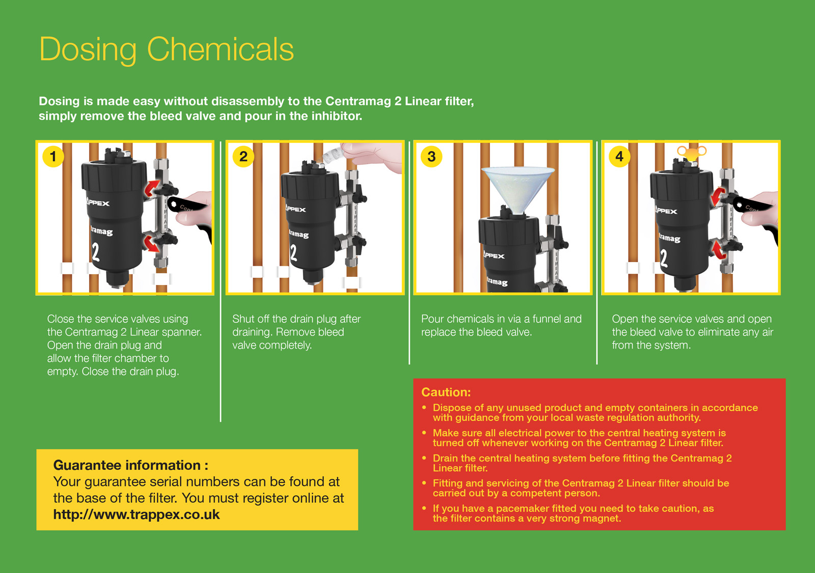 Centramag 2 Linear Dosing Chemicals
